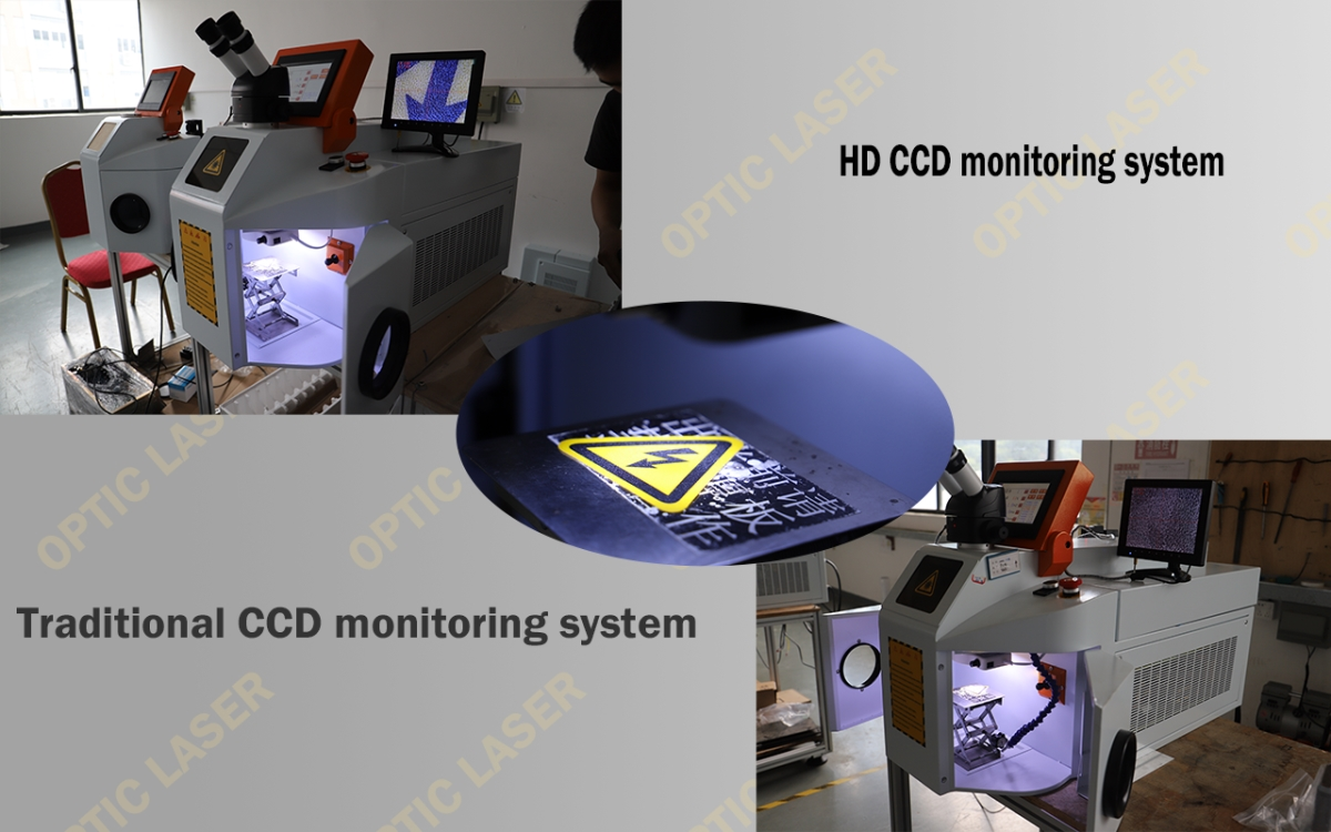 Comparison of HD CCD image and traditional CCD imagesecond picture